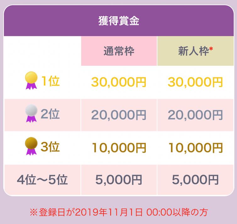 妄想デート写メコン賞金_ファム_202003