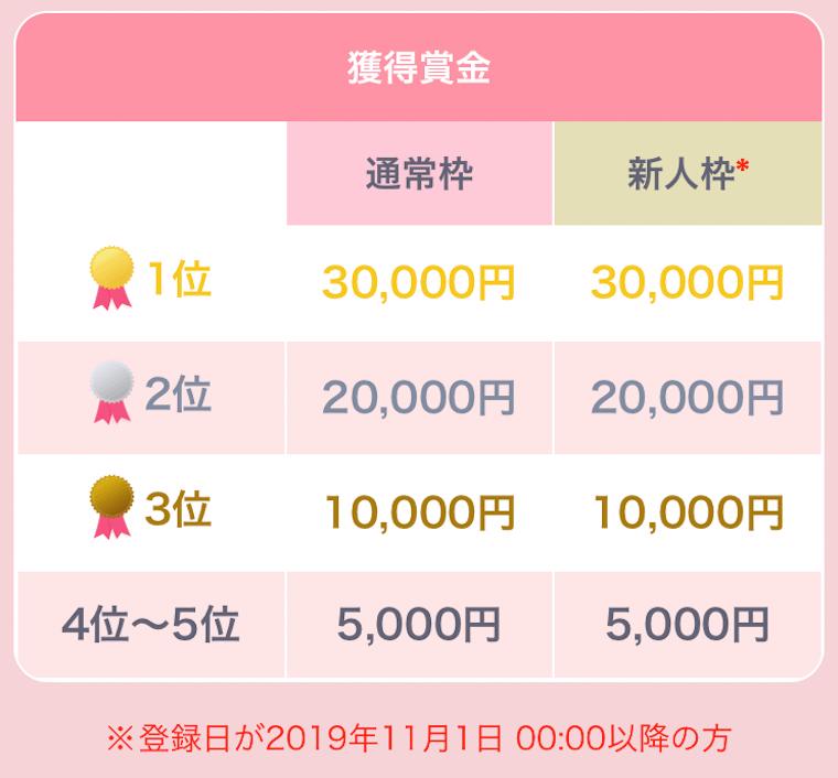 妄想デート写メコン賞金_モコム_202003